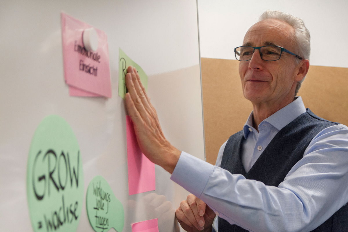 Alexander Wright Naturführung Unternehmen Enwicklung Teambuilding